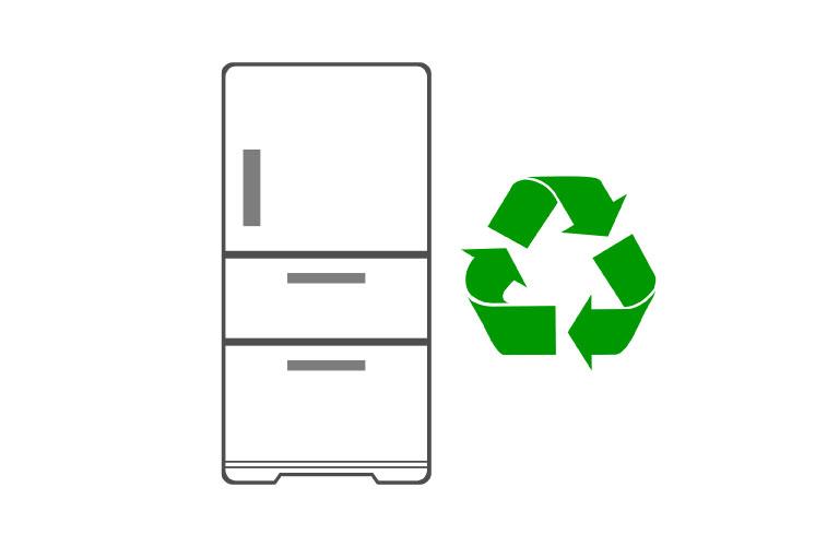 リサイクル法について